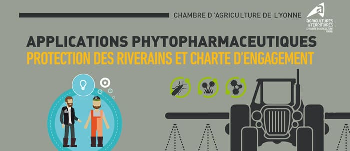 You are currently viewing Applications phytopharmaceutiques – Protection des riverains